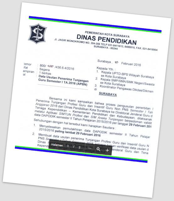 SK Tunjangan Profesi Guru Dan Insentif Guru Non PNS 2016