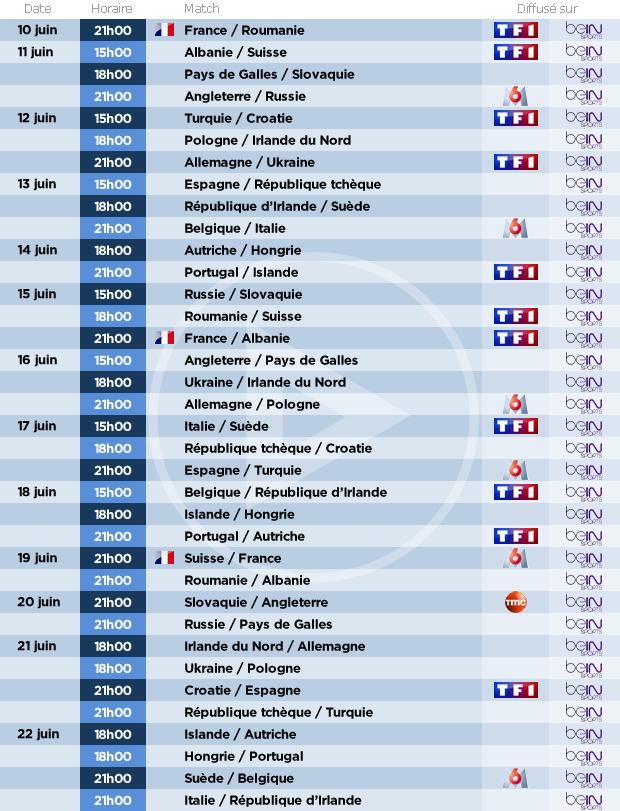 Chaines tv pour regarder la coupe d 39 europe euro 2016 gratuitement - Diffusion tv coupe de france ...