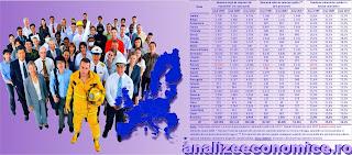 Topul statelor UE după numărul de bugetari