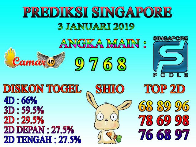 Prediksi Togel Singapore 3 Januari 2019