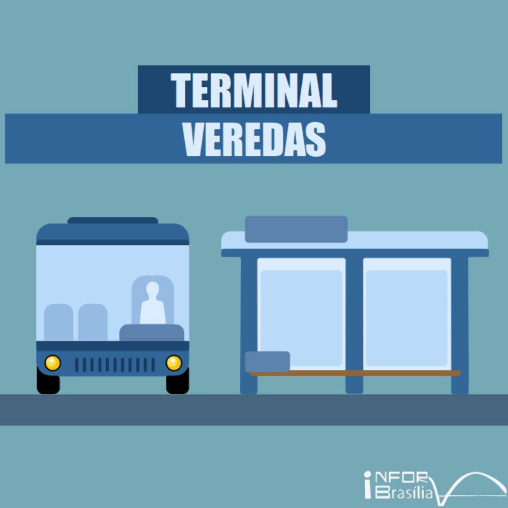 TerminalVEREDAS