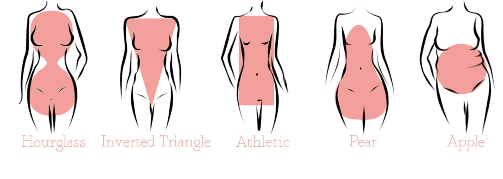 A roupa certa para cada tipo de corpo