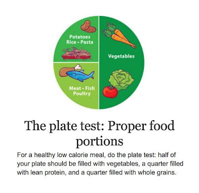 proper portions