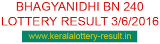 Kerala lottery result, Bhagyanidhi Lottery result, Bhagyanidhi BN-240 lottery result, Today's Bhagyanidhi Lottery result, 3/6/2016 Bhagyanidhi Lottery result, Bhagyanidhi BN 240 lottery result, Kerala Bhagyanidhi BN-240 lottery result, Kerala Lottery result BN240, today Bhagyanidhi lottery result 3-6-2016, Bhagyanidhi BN-240 result online, June 3 lottery result 2016