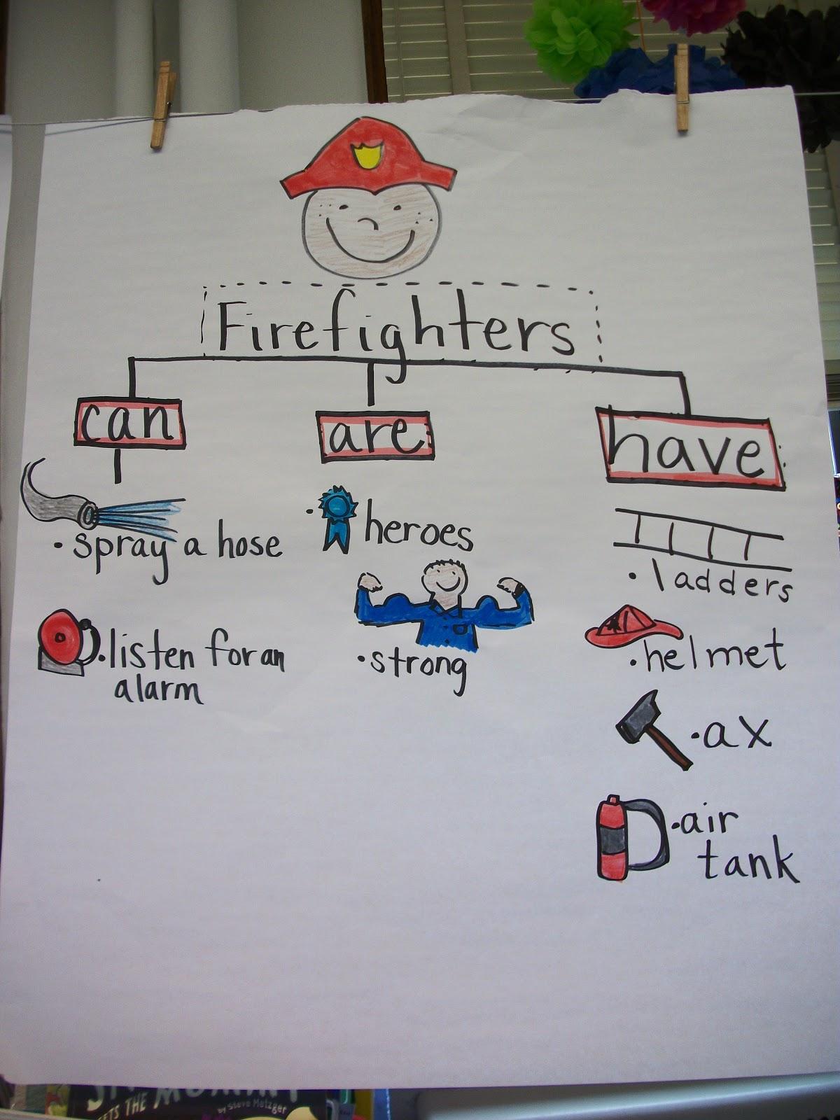 Spotlight On Kindergarten What We Ve Been Up To