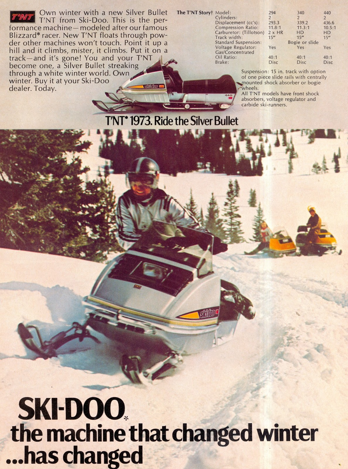 CLASSIC SNOWMOBILES OF THE PAST: 1973 SKI-DOO SILVER ...