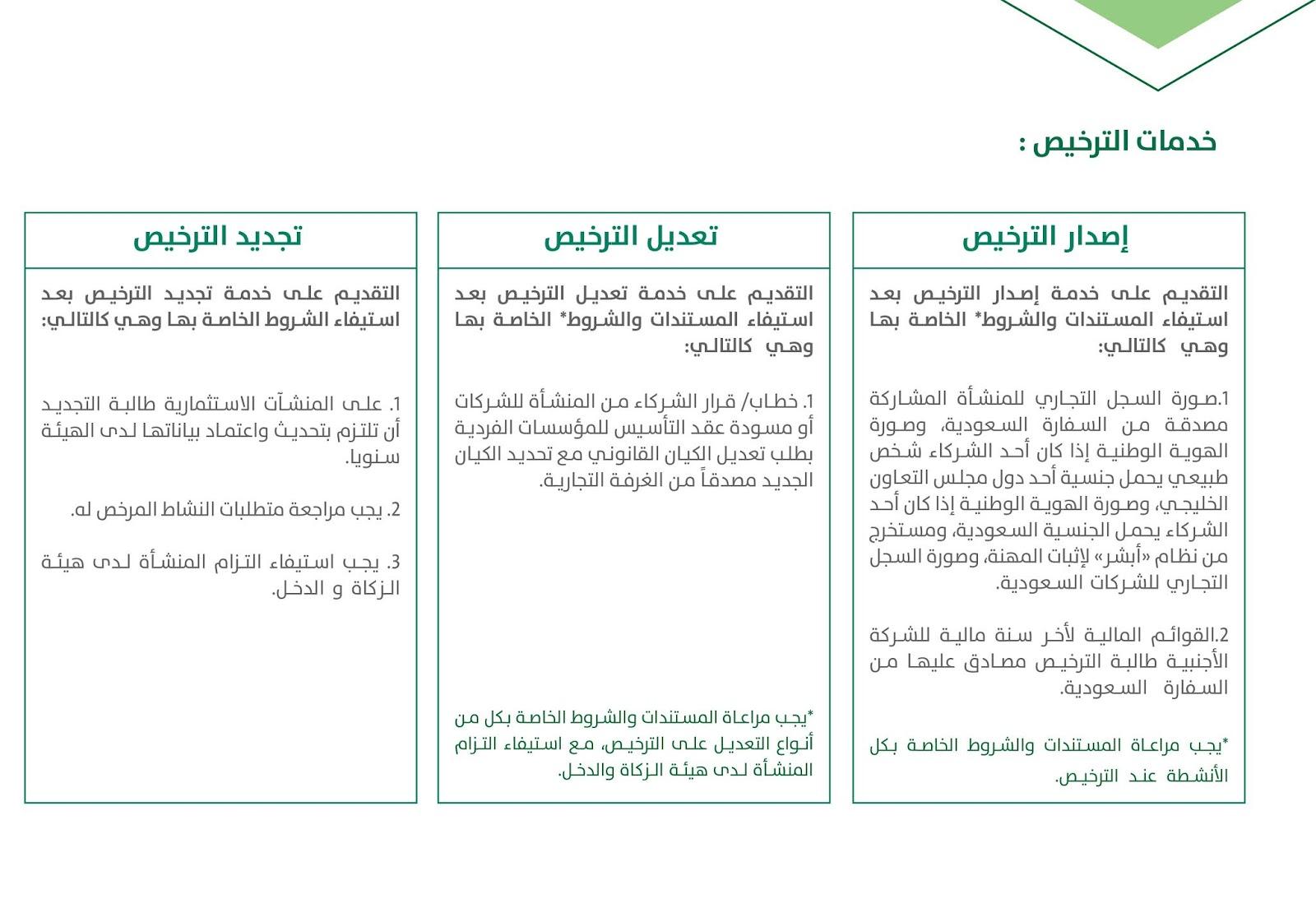مجال, الاستثمارات, الخدمية, لسعودية