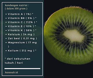 kandungan nutrisi buah kiwi