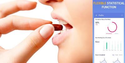 10 Aplikasi Pengingat Minum Pil
