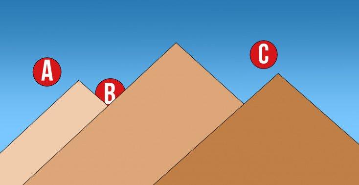 TESTE PSICOLÓGICO: em cima de qual pirâmide você colocaria o sol?