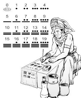 ciencias de los mayas