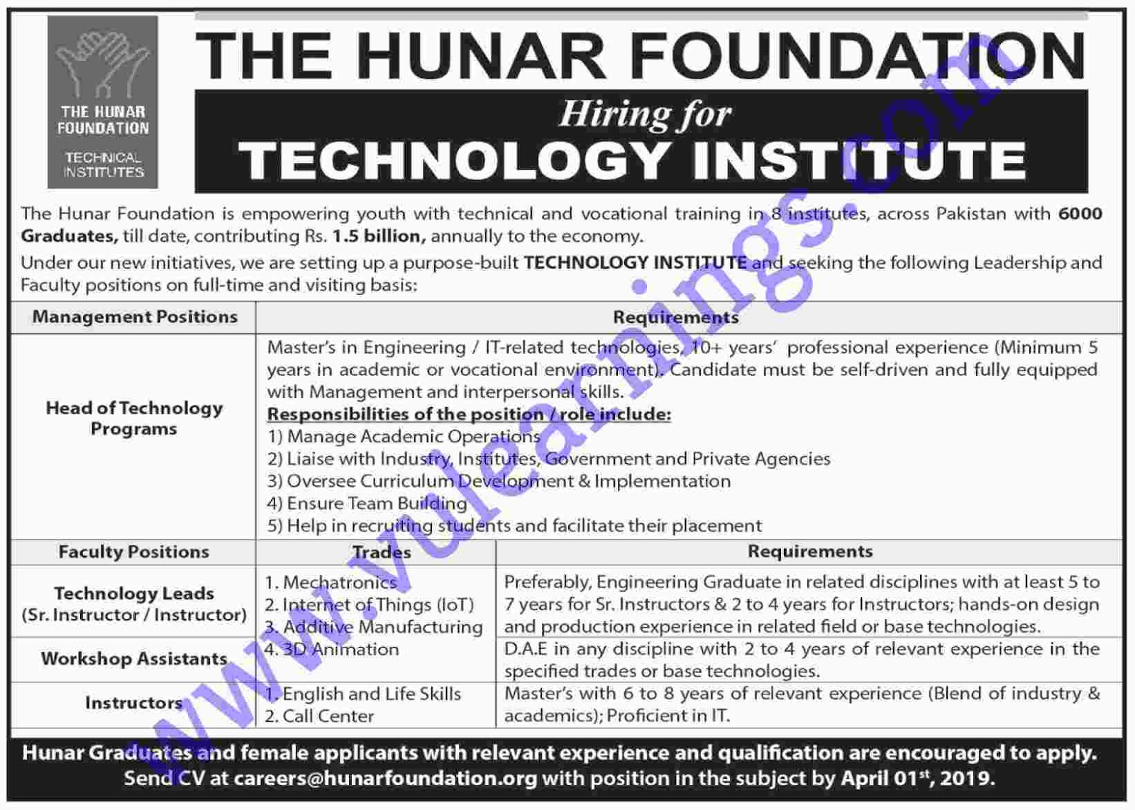 Job in The hunter Foundation Hiring for Technology Institute
