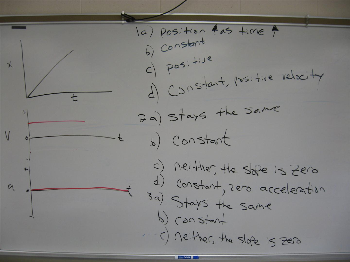 Mr Weiger S Chippewa Science 10 16 11