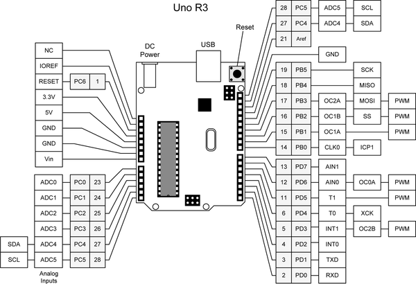 Kumpulan Proyek Robot: Bisa Ngga Proyek Pakai Arduino Uno