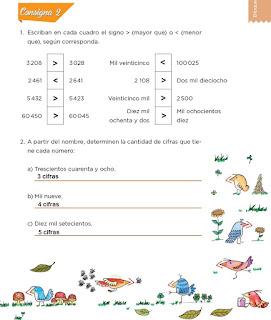 Respuestas Apoyo Primaria Desafíos Matemáticos 4to. Grado Bloque III Lección 45 Los cheques del jefe