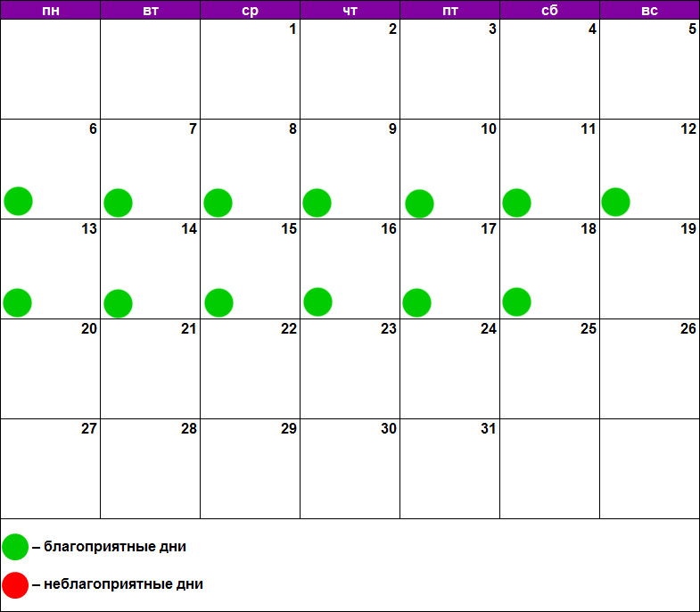 Лунный календарь масок май 2019
