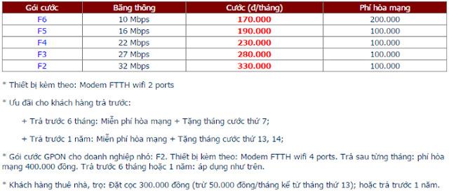Lắp Mạng Internet FPT Phường Hà Lầm 1