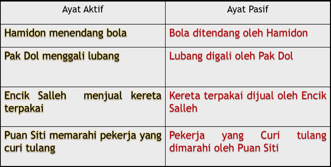 Bab6 Ragam Ayat