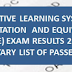 ALS EXAM RESULT 2015-2016 - ELEMENTARY LEVEL (A-Z)