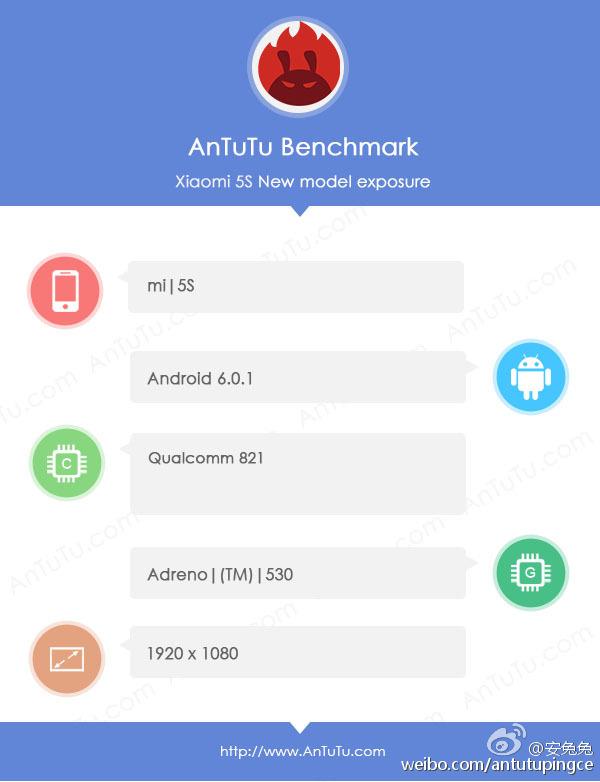 Spesifikasi Xiaomi Mi 5S