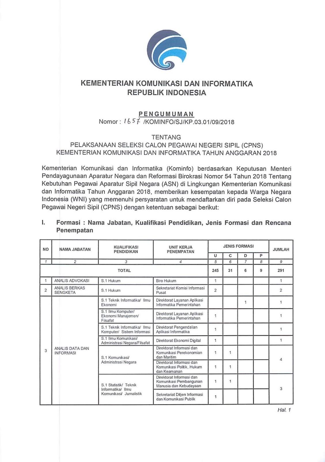 Lowongan Kerja  Rekrutmen CPNS Kementerian Komunikasi dan Informatika Republik Indonesia [291 Formasi]  Oktober 2018