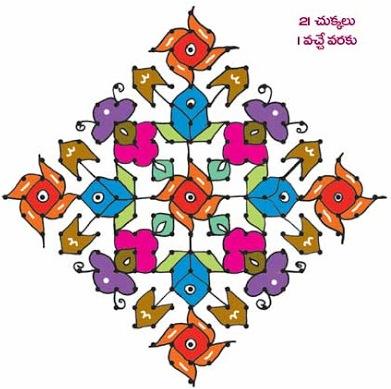Sankranthi Designs