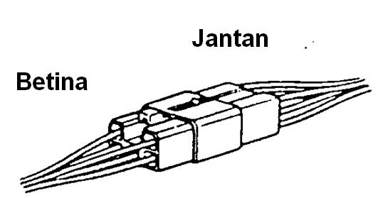 jaringan kabel wiring harness adalah
