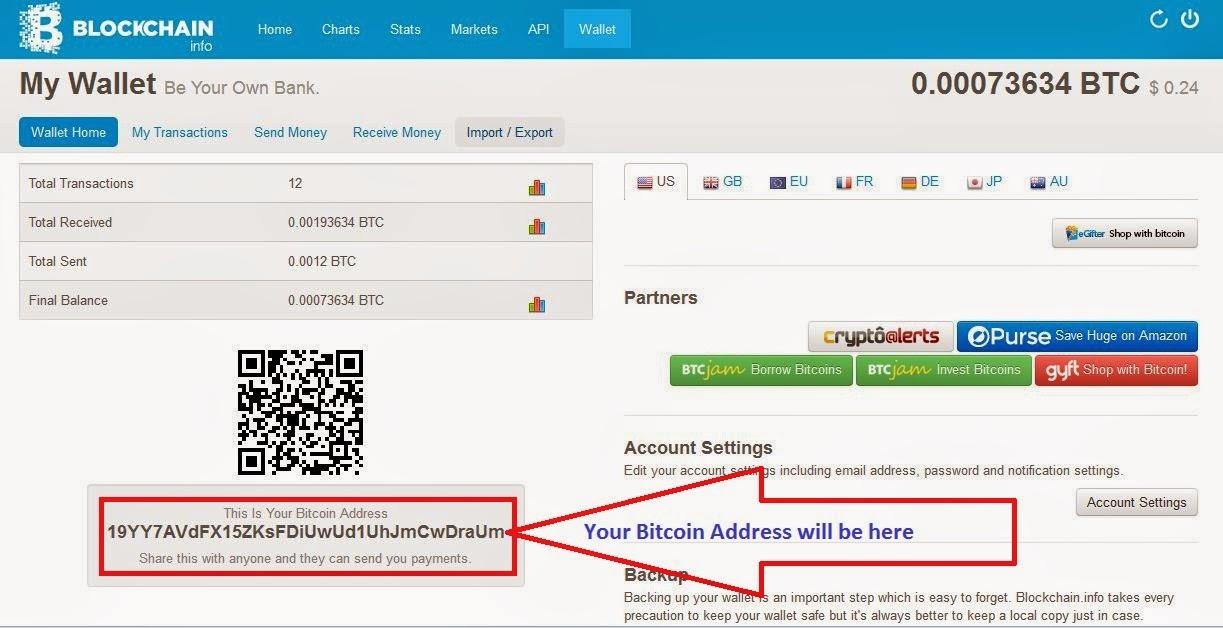 Vital Pakistan Online Jobs Pakistan Family Network - Ecurrency