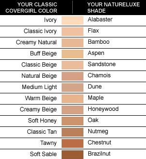 Clinique Foundation Color Comparison Chart