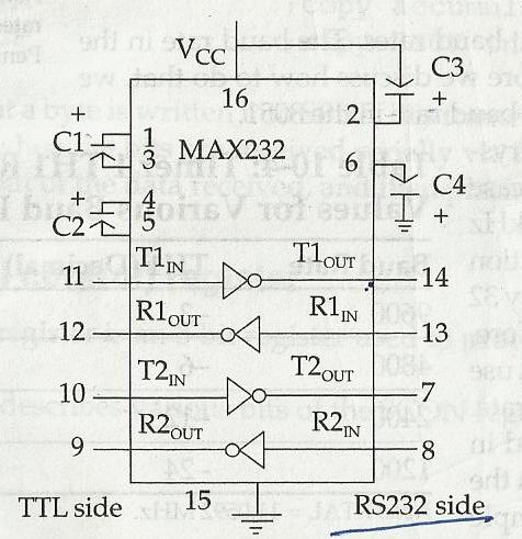 Basic 8051 Microcontroller Circuit Example Of Voltmeter