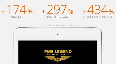 圖說: PME LEGENT 多營幕電商提高轉換率174%, 產品流覽率提高297%,並提高消費者價值高達434%。圖片來源: HightStreet 網頁截圖