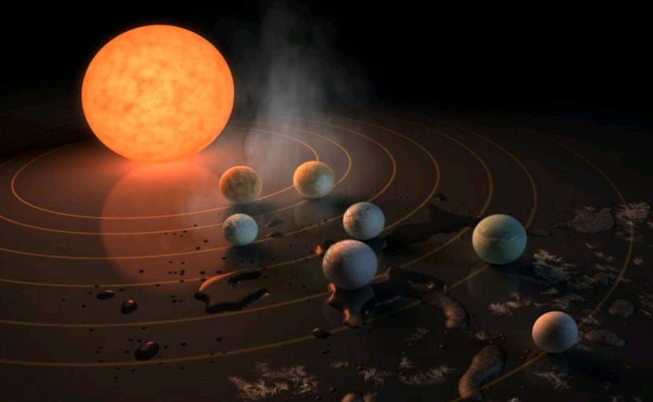 Astrology Blogs: Debilitated and Exalted Planets