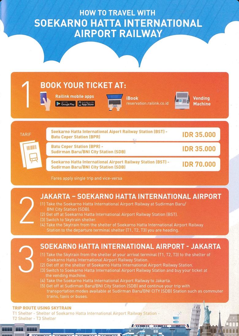 Cara menggunakan transportasi Kereta Bandara