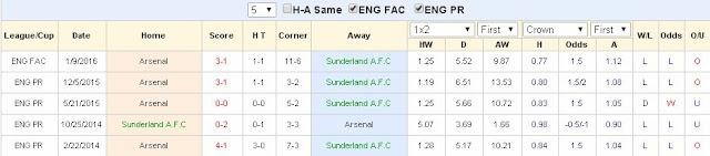 [Image: Sunderland2.jpg]