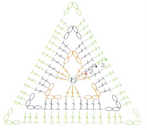 esquema-de-triangulo-crochet