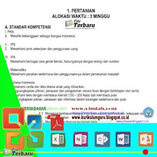 Download Rpp Tematik Jenjang Sekolah Dasar Ktsp Gratis 2016 Padamu Negeri Indonesiaku