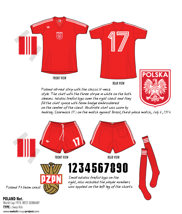 Football teams shirt and kits fan  Poland World Cup 74 kits-Updated 1be80e8b1