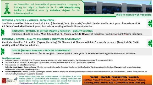 Lupin Pharma Walk In Interview For B.Pharm, M.Pharm, B.Sc, M.Sc at 6 October