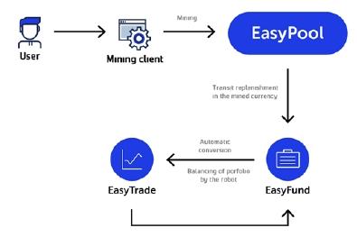 Sistem perdagangan saham otomatis terbaik
