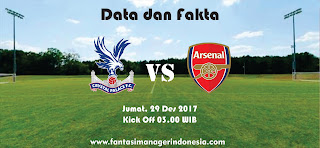 Data dan Fakta Fantasy Premier League Crystal Palace vs Arsenal Fantasi Manager Indonesia
