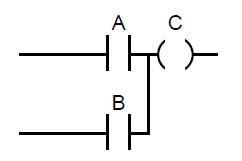 Logic gates, Boolean equation and equivlent ladder diagram ...