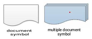 document multi-documents symbol