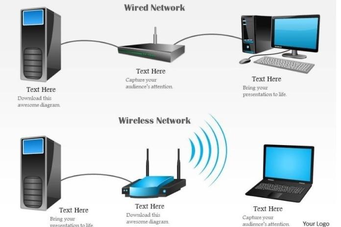 Jenis jaringan nirkabel dan kriterianya fachrulna pedia jenis jaringan nirkabel dan kriterianya ccuart Choice Image