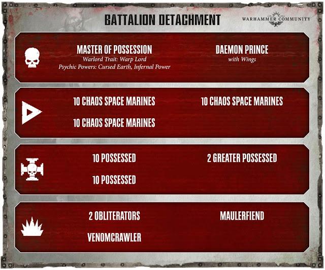 Batallón Heretic Astartes Deamonkin