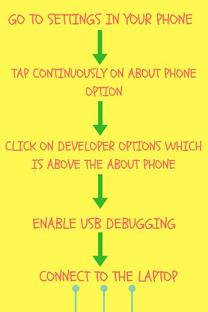 usb-debugging-infographics
