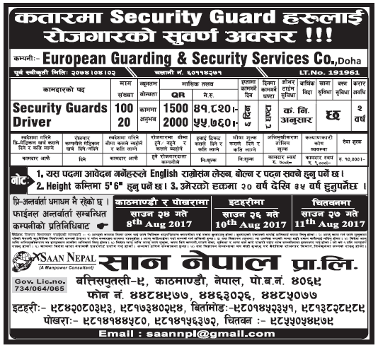 Jobs in Qatar for Nepali, Salary Rs 55,760