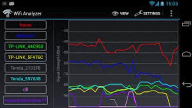 Cara Cek Kecepatan Dan Kekuatan sinyal Wifi Di Smartphone Android