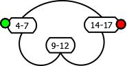 SequenceSet