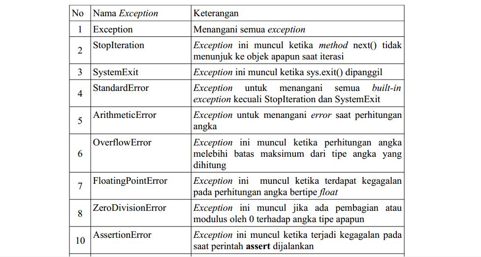 python ebook pdf free download