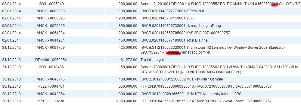 Hướng dẫn mua key bản quyền tại www.CD4pro.info và www.Key4VIP.info